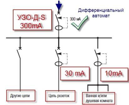 линии электропроводки