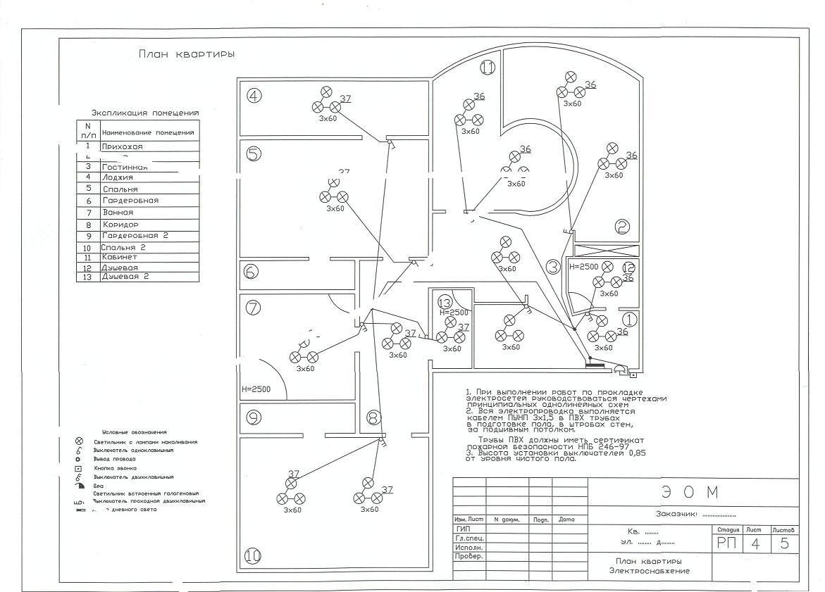Обозначения на сантехнических схемах фото 213