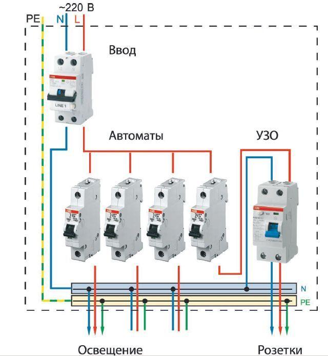 Схема електропроводок