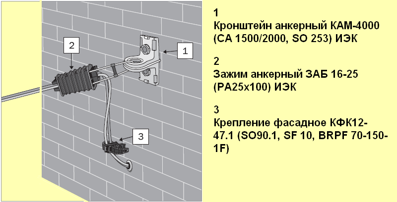 Электрическая схема сип