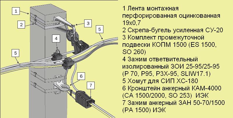 Монтаж ответвления сип к дому электроснабжения Ваших объектов в Кошкина улица