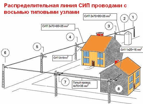 Электричество подключение к частному дому получения ТУ до сдачи объекта в Новоподмосковный 6-й переулок