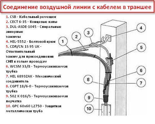 Украина - Бесплатные спутниковые каналы