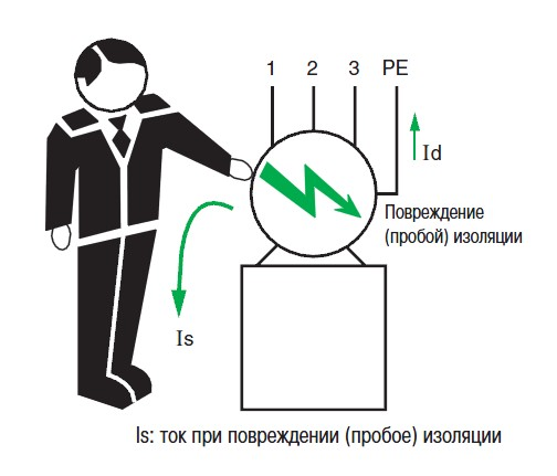 Электробезопасность прямое прикосновение вопросы на четвертую группу по электробезопасности