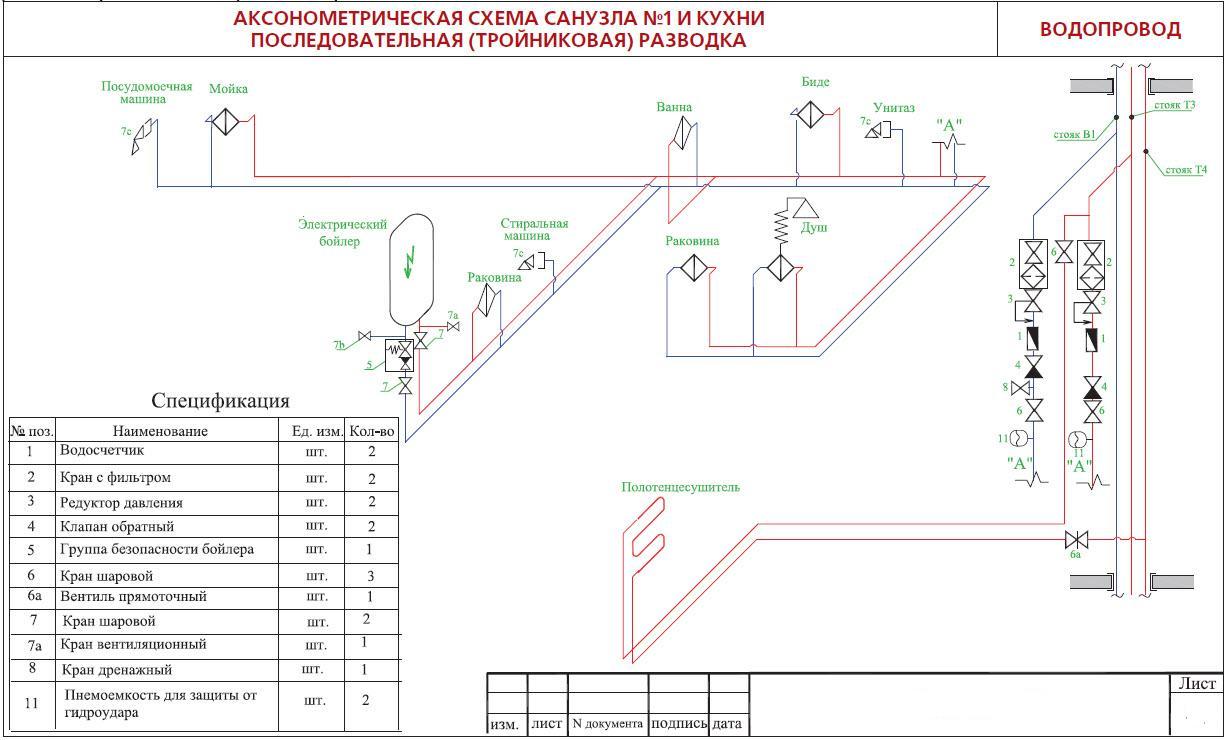 розводка водопровода в доме схема