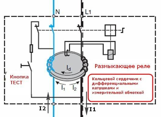 Схема конструкция узо