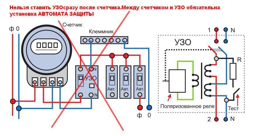 Как подключить узо без заземления | электросхемы | pinterest.
