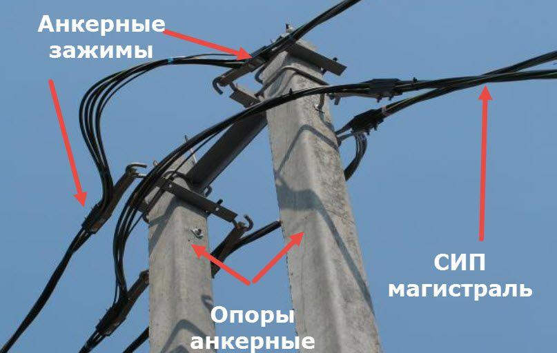 Особенности монтажа провода сип в 0 4 кв Подключение света Джанкойский проезд