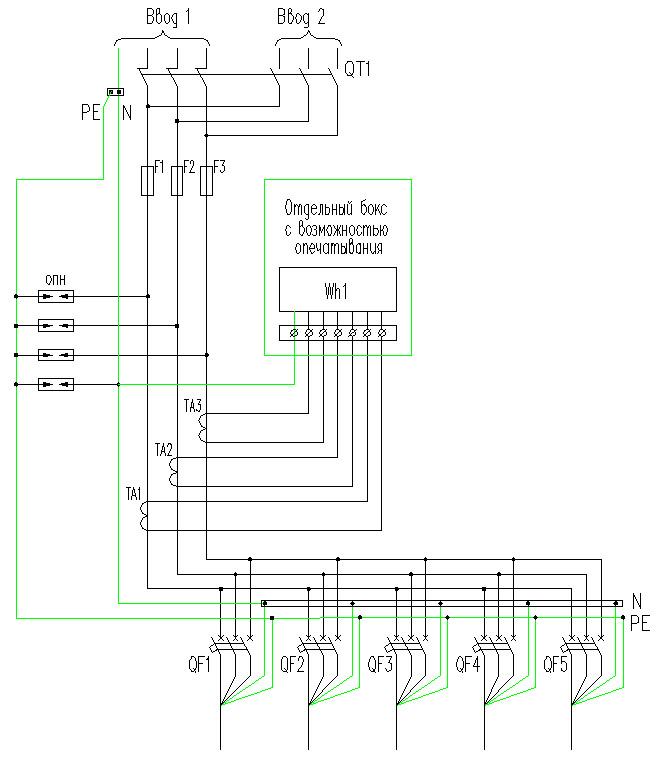 Электрические схемы ВРУ