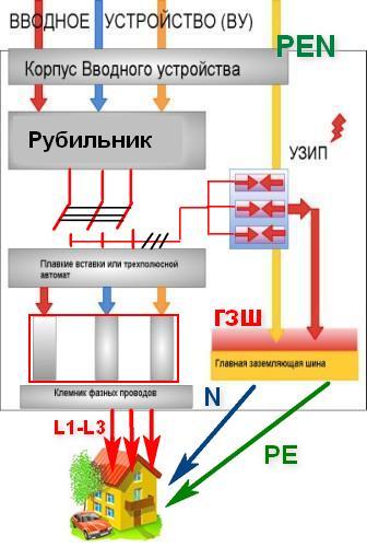 Ниже принципиальная схема ВУ с