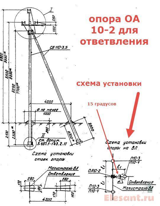 Классификация опор железобетонных долотинский завод жби директор