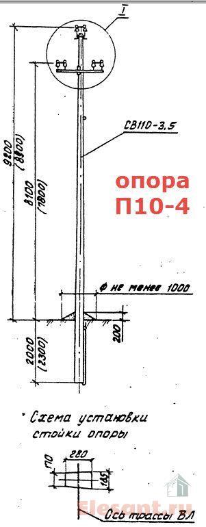 Железобетонные опоры сс жби заводы в челябинске