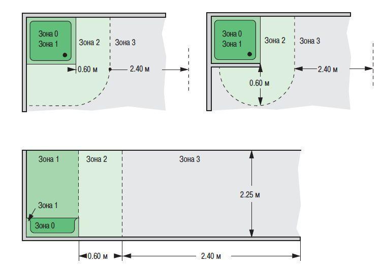 Зона 0 ванная комната Биде подвесное Laufen  8.3090.1.400.304.1