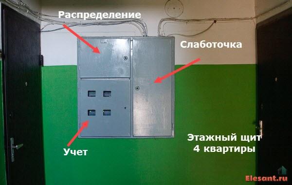 elektrosnabzhenie kvartiry zhhit ehtazhnyj