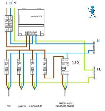 однофазная электрическая схема отдельной квартиры
