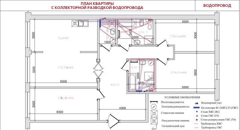 Монтажная схема водоснабжения