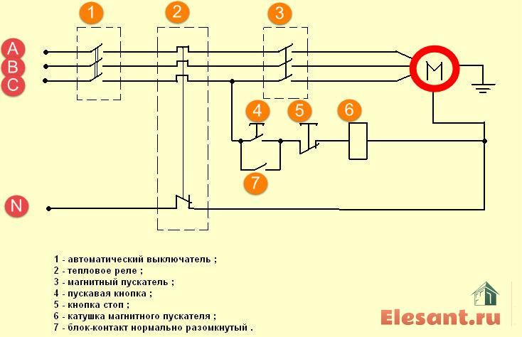 Схема включения магнитного пускателя в трехфазную сеть