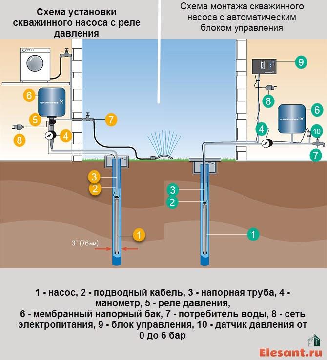 Схема подключения реле давления насосной станции