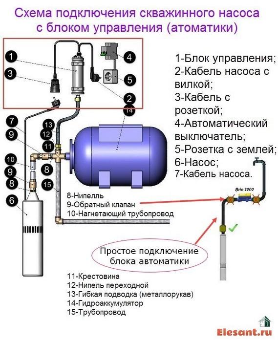 Схема автоматики для скважины своими руками 60