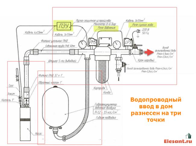 Схемы автоматики водоснабжения