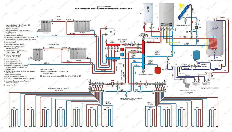 СП 4010398 Проектирование и монтаж трубопроводов систем