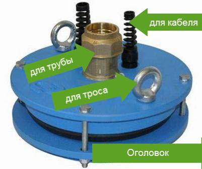 Водопровод в дом от скважины своими руками